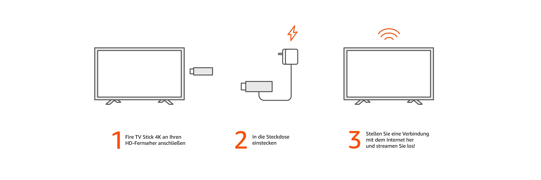 Fire TV 4k Einrichtung und Verwendung